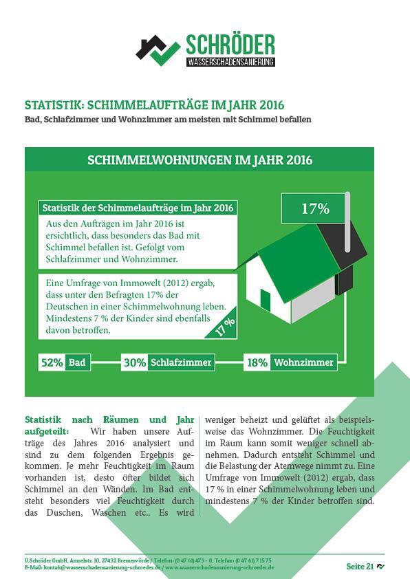 Wasserschadensanierung U.Schröder GmbH Schimmelsanierung Statistik